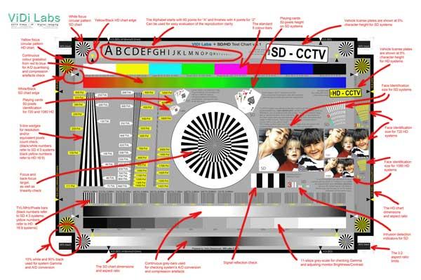 E-TESTCHART-HD