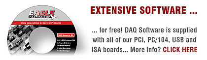 Extensive DAQ Software and Examples are supplied with our boards